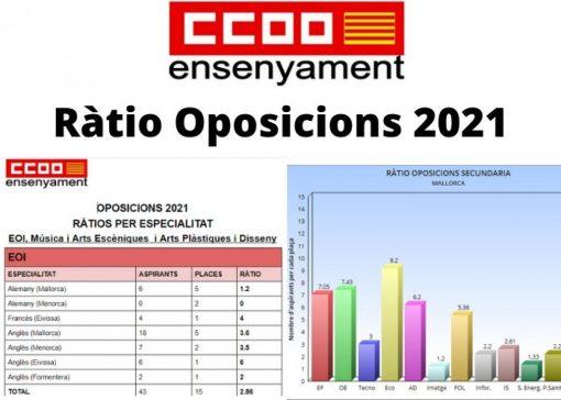 Ratios oposicions 2021